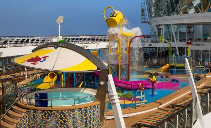 Een Kinderzwembad op de Harmony of the Seas